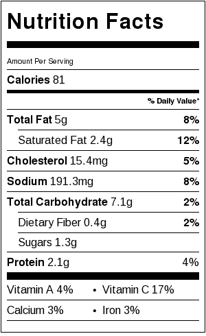 Nutrition Facts Jalapeno Poppers